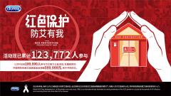 """""""红色保护,防艾有我"""" 杜蕾斯再捐50万善款,助力中国"""